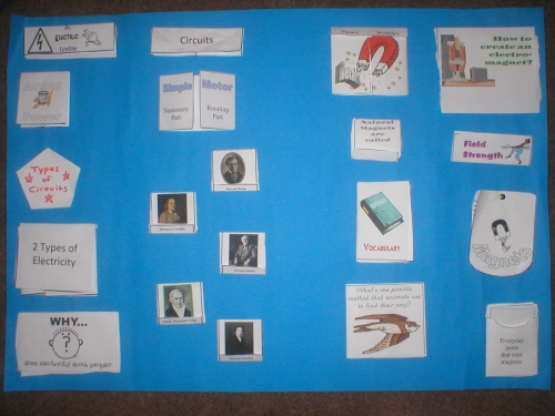 Electricity And Magnetism Lapbook